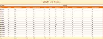 Weight Template weight tracking template 5 best tracker spreadsheets