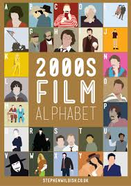 film quiz poster 2000 s film alphabet poster that quizzes your 2000s movie knowledge