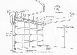 Overhead Door Corporation Parts Liftmaster Compatible Garage Door Opener Parts Residential Jackshaft