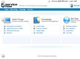 Ca Service Desk Wiki Case Study Employee Self Service Portal Servicenow Wiki