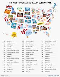 Most Googled How To Most Popular Cereal In Each State Business Insider