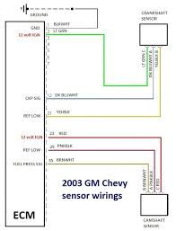 2004 chevy silverado ignition wiring diagram the best wiring