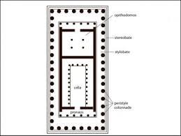 parthenon plan by iktinos and kallikrates acropolis athens