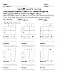 spongebob punnett square worksheet free worksheets library  with blank punnett square worksheet  rringband   best images about teach    genetics on pinterest  lesson  from comprareninternetnet