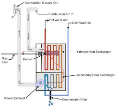 condensing boilers building america solution center