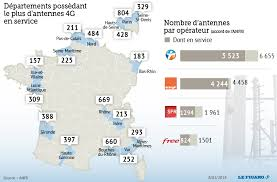 couverture 4g bouygues toujours leader free acc礬l礙re