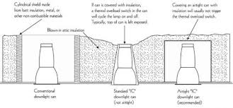 what are can lights recessed lighting design ideas recessed lighting insulation