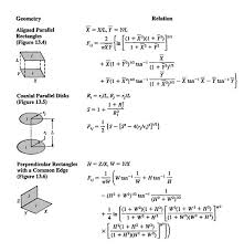 19 4 radiation heat transfer between arbitrary surfaces heat diffusion equation tools in mechanical engineering examples