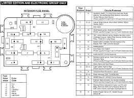 94 ford f 150 fuse diagram 2009 ford f 150 fuse box diagram