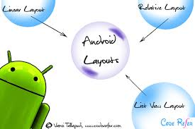 que es linear layout android layouts and types linear relative listview grid