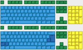 keyboard layout ansi physical keyboard layouts explained in detail massdrop