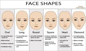 hairstyles for head shapes 13 pictures of tapered cut hairstyles according to face shape