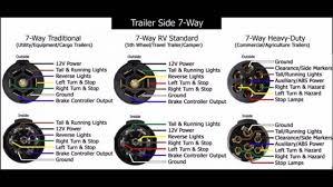 wiring trailer lights and brakes 7 way semi trailer plug wiring diagram troubleshooting lights turn