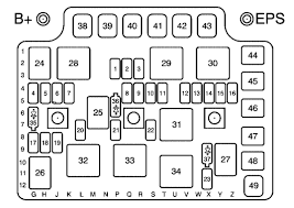 saturn ion 2006 u2013 2007 u2013 fuse box diagram auto genius