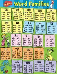 short vowel sound word lists short i short vowel worksheets