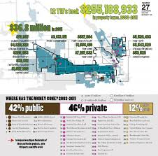 Chicago Ward Map Tif Spending In Chicago U0027s 27th Ward Visual Ly