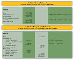 Income Statement Template Xls by Managerial Accounting 1 0 Flatworld