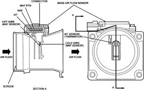 new mass air flow sensor meter fit santafe sonata tiburon tuscon