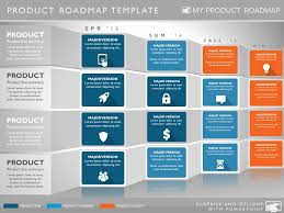 Blank Road Map Template by 57 Best Product Roadmaps Images On Pinterest Timeline