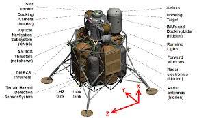 Lunar Module Interior The Altair Lunar Lander Vehicle U201csortie U201d Lander