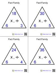 fact family worksheet create your own blank worksheet great