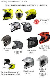motocross helmet reviews dual sport adventure helmet review ls2 mx453