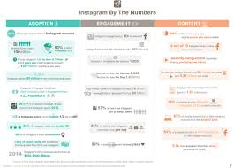 how the most successful brands dominate instagram and you can too