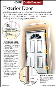How To Install An Exterior Door Frame Front Doors Modern Door Frame Modern Interior Doors Custom Made