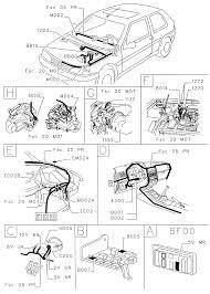 get a fuse box diagram peugeot 206 on get images free download