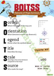 5 themes of geography acronym features of maps posters teaching resource teach starter