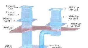 restaurant kitchen exhaust fans favorable kitchen exhaust ventilation hood st fan installation