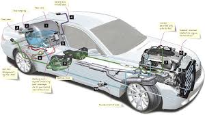 where to buy hydrogen car kit cars one love