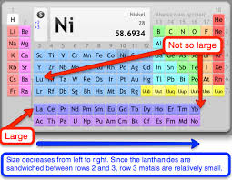 periodic table large size periodic trends of the transition metals the organometallic reader