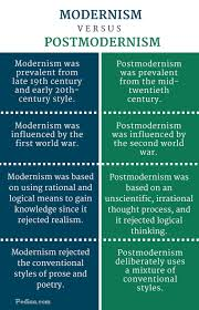 postmodern themes in film difference between modernism and postmodernism