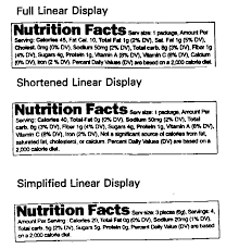 Nutrition Facts Label Worksheet Nutrition Facts Label Template