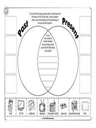 21 best hass images on pinterest teaching social studies