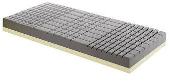 kindermatratze 90x200 test visco matratzen 2017 beste modelle im direkten vergleich