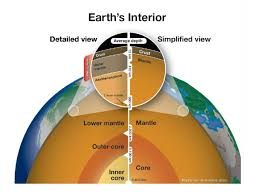 Earths Interior Diagram Introducing Earth Chapter Ten Inside Earth 10 1 Sensing The