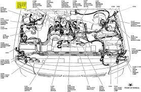 1994 7 3 idi wiring diagram wiring diagrams