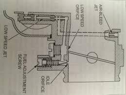 deceleration backfire tuning your carburetor motorcyclemd