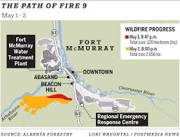 Alberta Wildfire Fitness Test by Firestorm Day 2 Retreat And Defeat In The Boreal Forest Fort