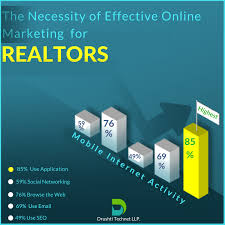 90 of home buyers use online real estate services to find a home