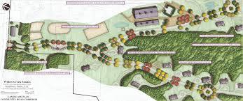 master plans conceptual designs u0026 exhibit renderings land