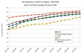 life expectancy tables 2016 life expectancy wikipedia