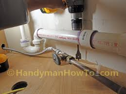 Cabinets For The Kitchen How To Wire An Electrical Outlet Under The Kitchen Sink Fishing Cable