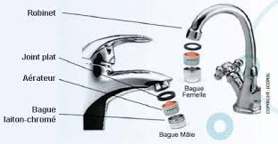 embout robinet cuisine installer un mousseur sur un robinet en 5 temps topdeco pro