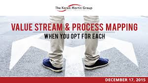 Value Stream Map The Karen Martin Group Inc Value Stream U0026 Process Mapping The