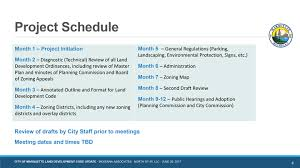 Marquette Board Of Light And Power Land Development Code Project U2013 City Of Marquette