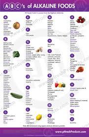 12 best alkaline foods images on pinterest acidic foods