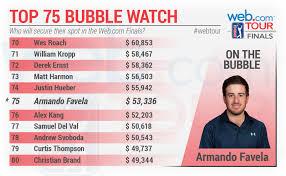 Radio Svoboda Tv Bubble Watch Knous Moves Closer To Finals Berth